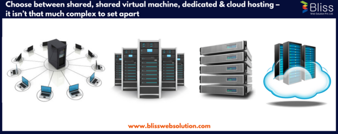 Choose between shared, shared virtual machine, dedicated & cloud hosting – it isn_t that much complex to set apart